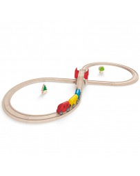 Circuit de train en huit